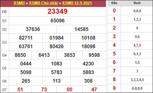 Bảng kết quả xổ số miền Bắc ngày 12/9/2021