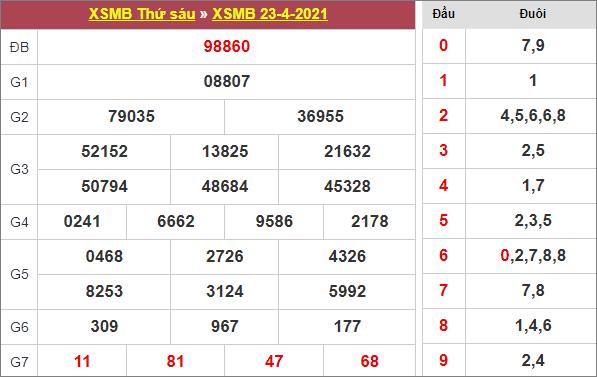 Bảng kết quả xổ số miền Bắc ngày 23/4/2021