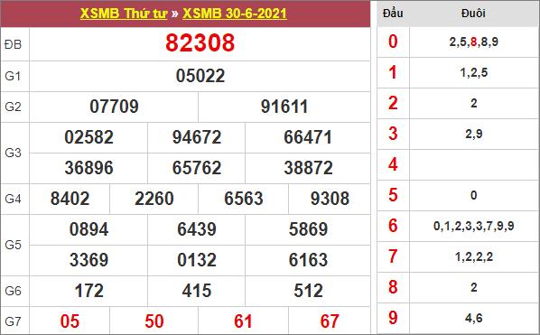 Bảng kết quả xổ số miền Bắc ngày 30/6/2021