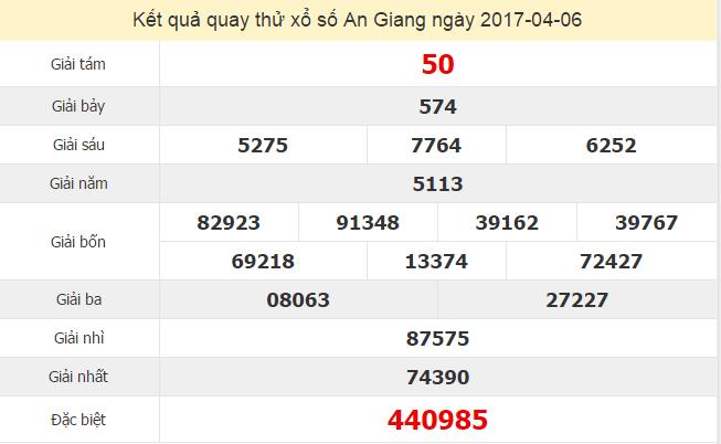 Quay thử KQXS ANGIANG ngày 6/4/2017